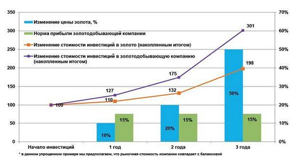 Оффшорные схемы накопления доходов и сбережений сотрудников компаний